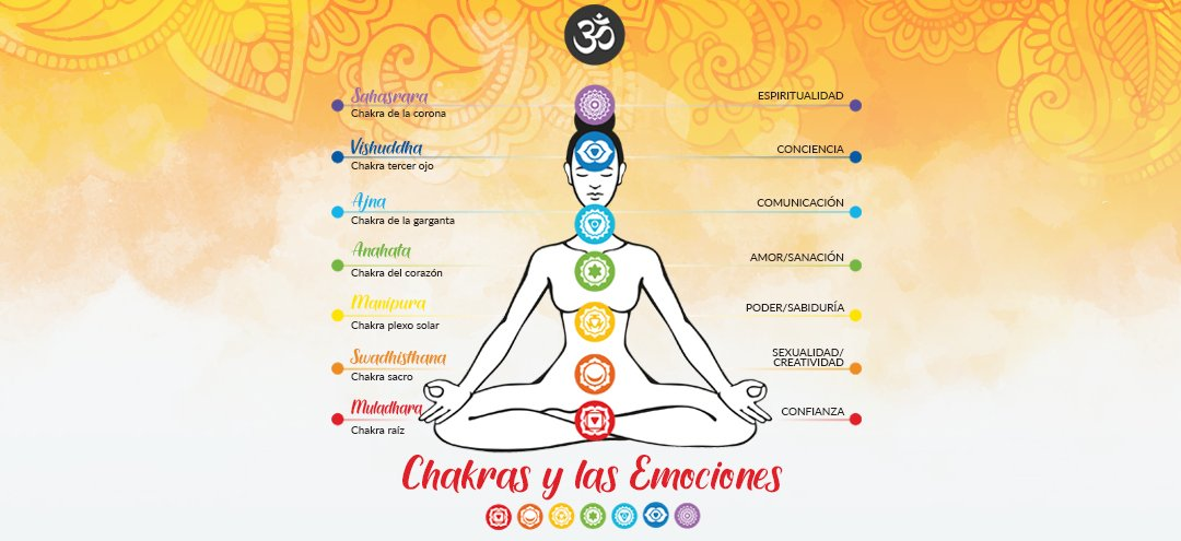 Chakras y las Emociones